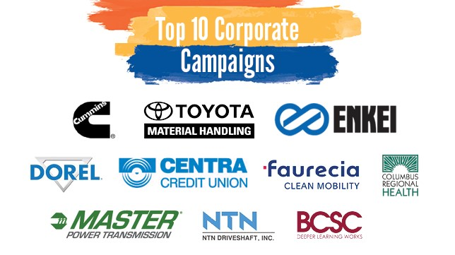 Our 2019 Top 10 corporate campaigns